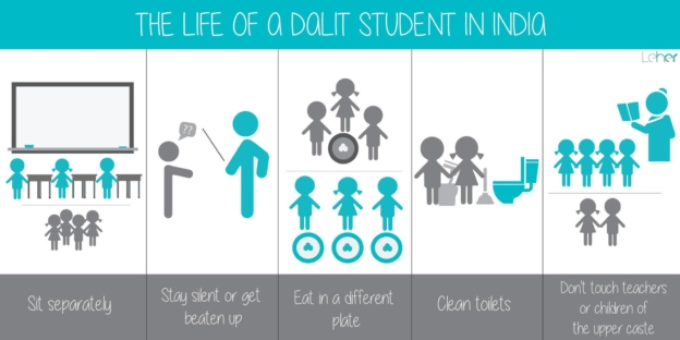 The Life of a Dalit Student in India | Child Rights Organization | NGO in India