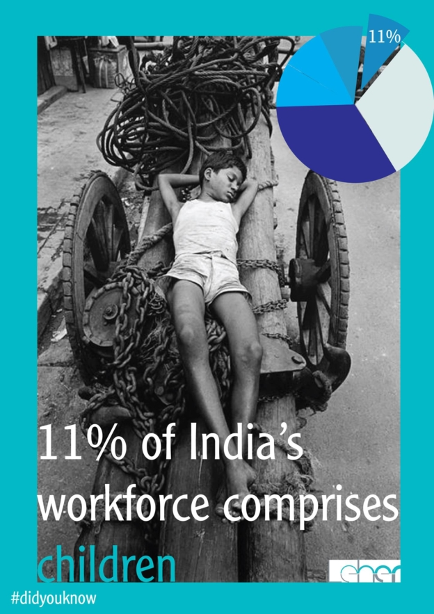 Child Labour Statistics in India   Child Rights Organization   NGO in India