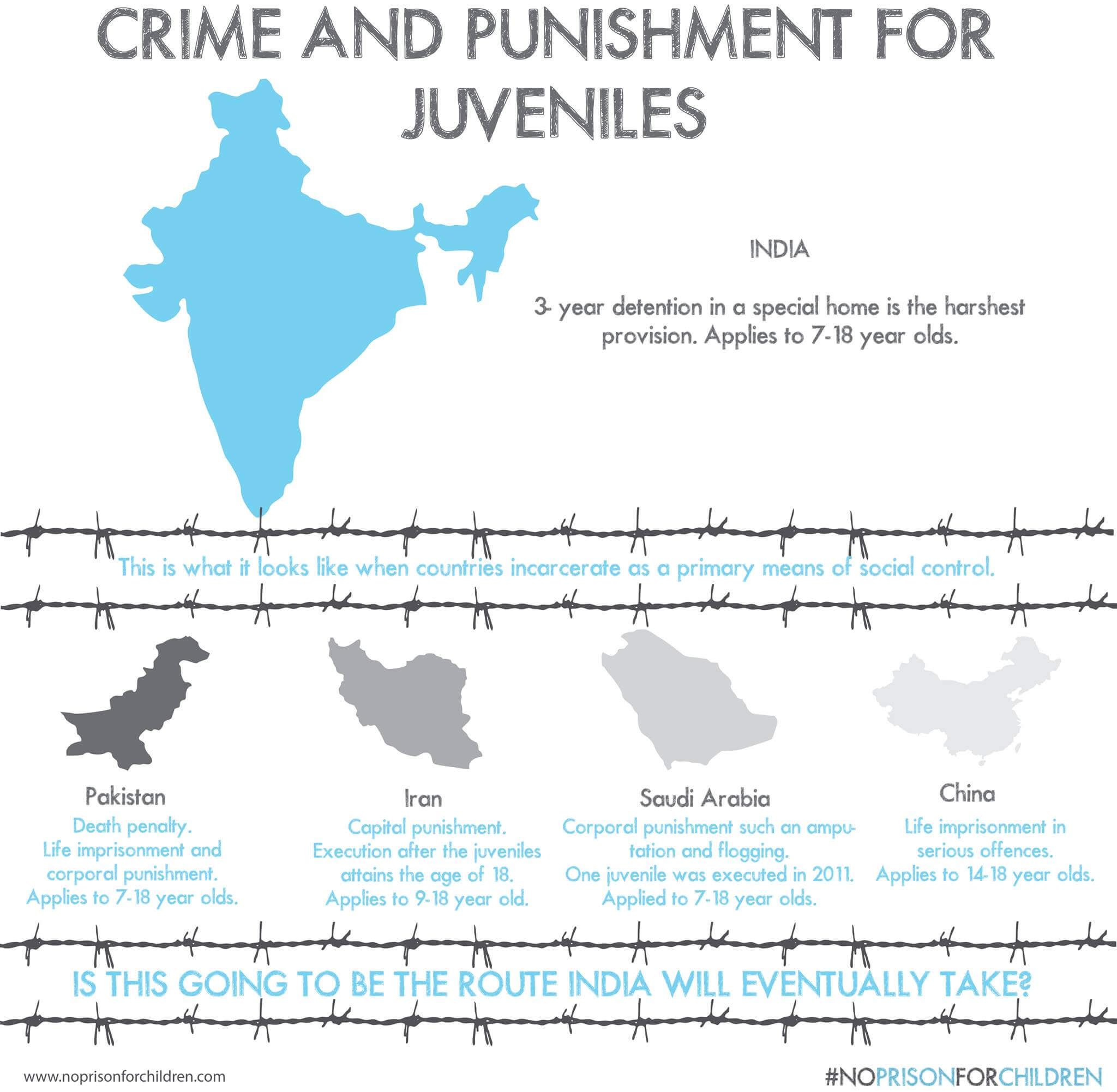 Crime and Punishment for Juveniles | Child Rights Organization | NGO in India