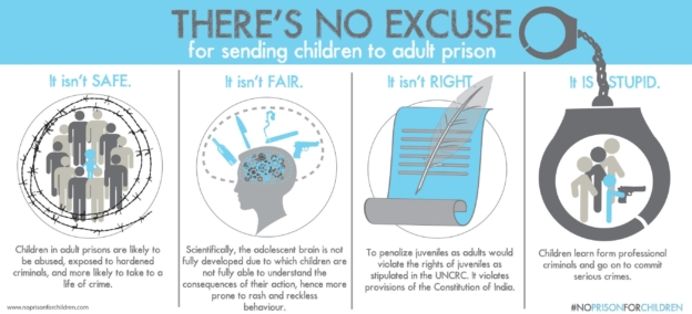 Why Children's should Not Send to the Adult Prison?   No Prison for Children Campaign   Child Rights Organization   NGO in India