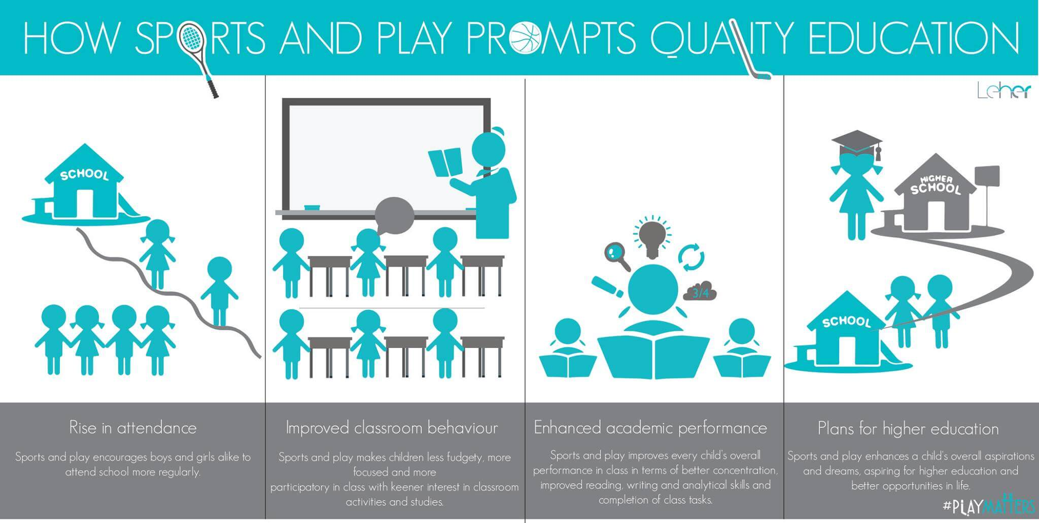 How Sports and Play Prompts Quality Education | Child Rights Organization | NGO in India