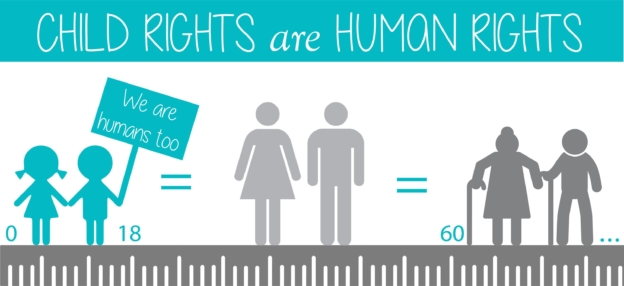 Human Rights Day   Child Rights Organization   NGO in India