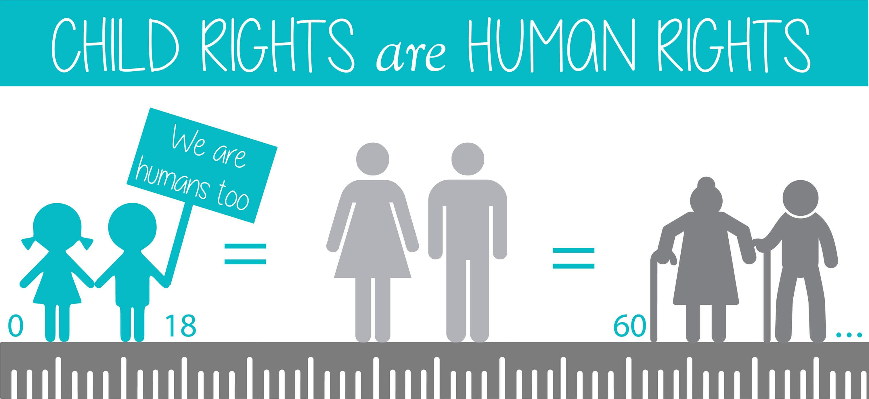 Human Rights Day | Child Rights Organization | NGO in India